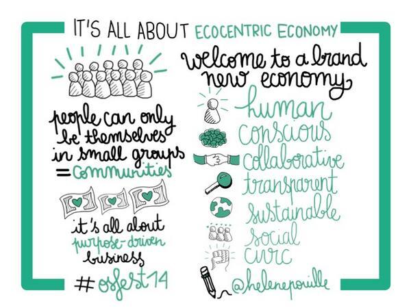 Economie collaborative: co-creare per il cambiamento