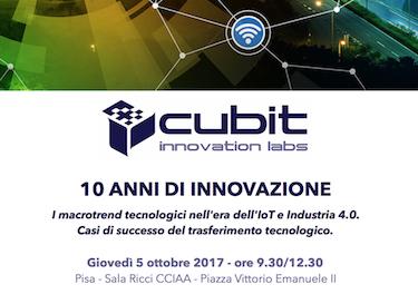 CUBIT, 10 Anni di Innovazione